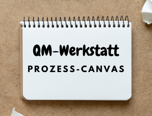 Methodenwerkstatt QM – Prozess-Canvas