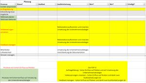 Beispiel für eine einfache Auditprogrammplanung